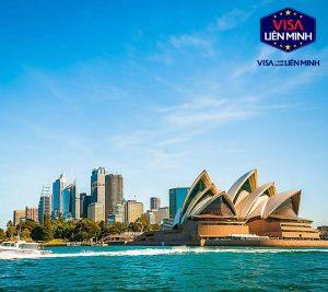 Visa du lịch Úc chuyển đổi visa du học Úc
